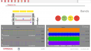 Track FX 4.0: new features in creping process monitoring