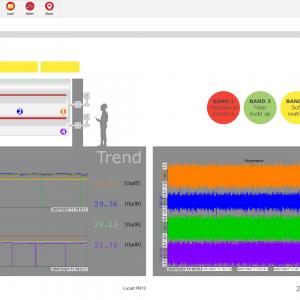 Track FX 4.0: nuove funzionalità nel monitoraggio della crespatura